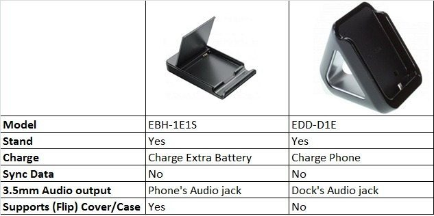 Comparison thumb Samsung Galaxy Note Holder and Battery Charger Review
