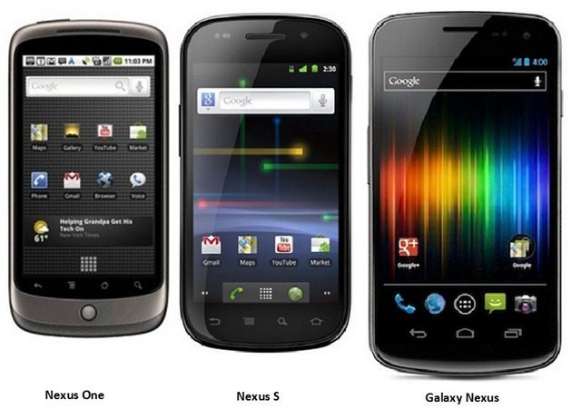 Galaxy Nexus and SIII Nexus Line