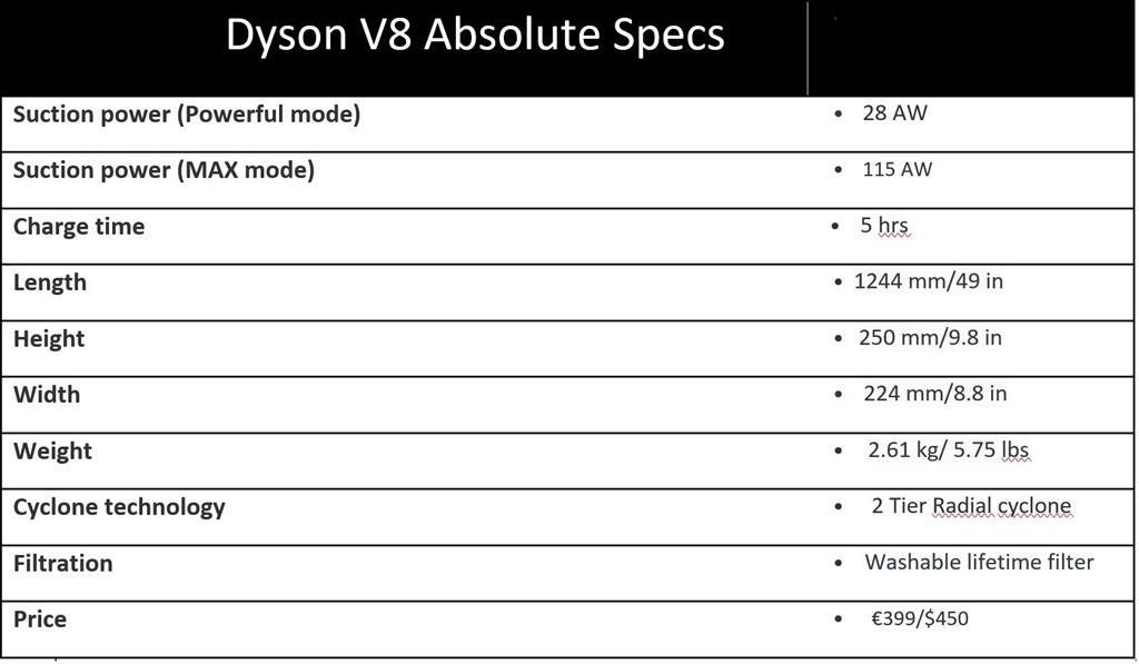 dyson_v8_specs